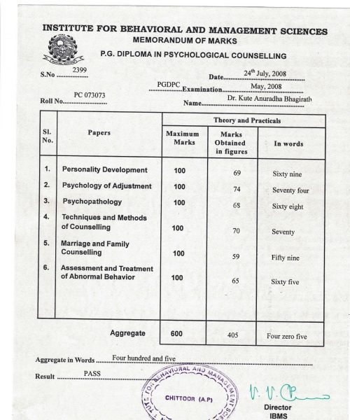 PG Diploma in Psychological Counselling